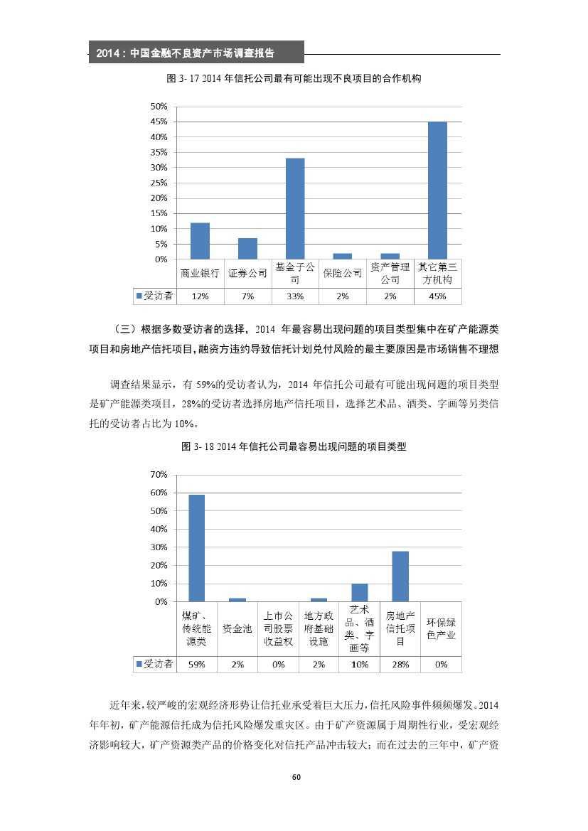 2014年中国金融不良资产市场调查报告_000066