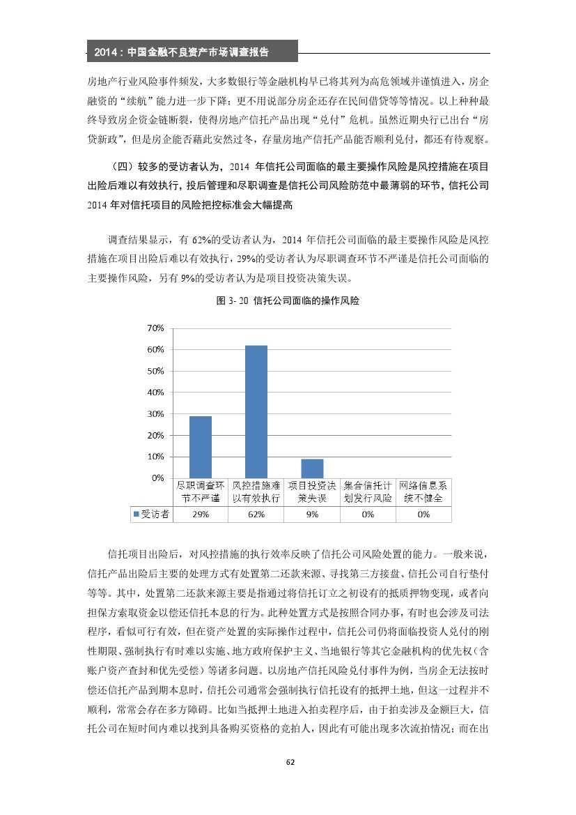 2014年中国金融不良资产市场调查报告_000068