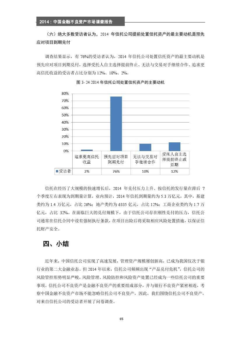 2014年中国金融不良资产市场调查报告_000071