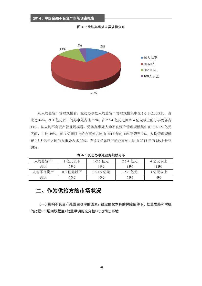 2014年中国金融不良资产市场调查报告_000074