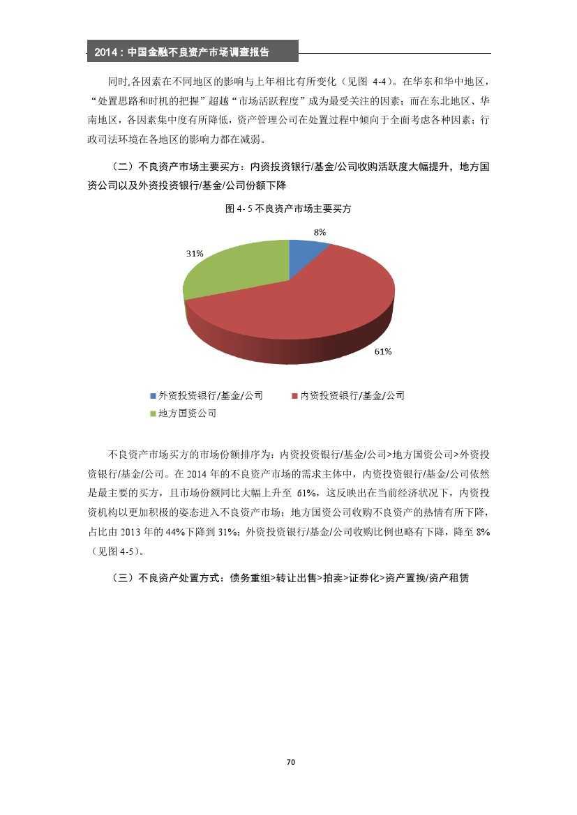 2014年中国金融不良资产市场调查报告_000076