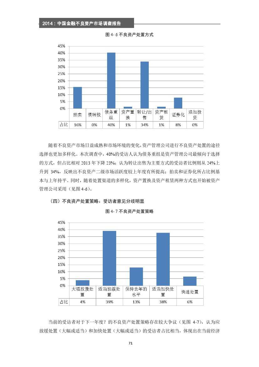 2014年中国金融不良资产市场调查报告_000077