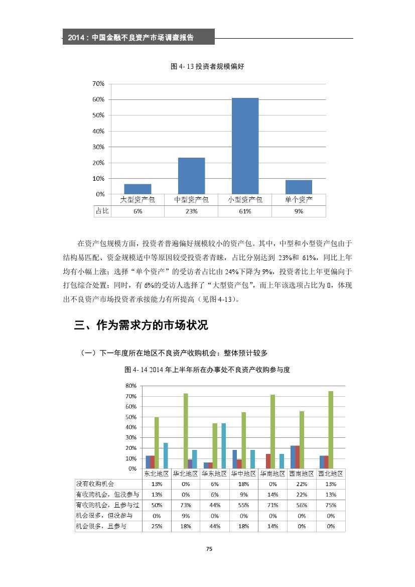 2014年中国金融不良资产市场调查报告_000081