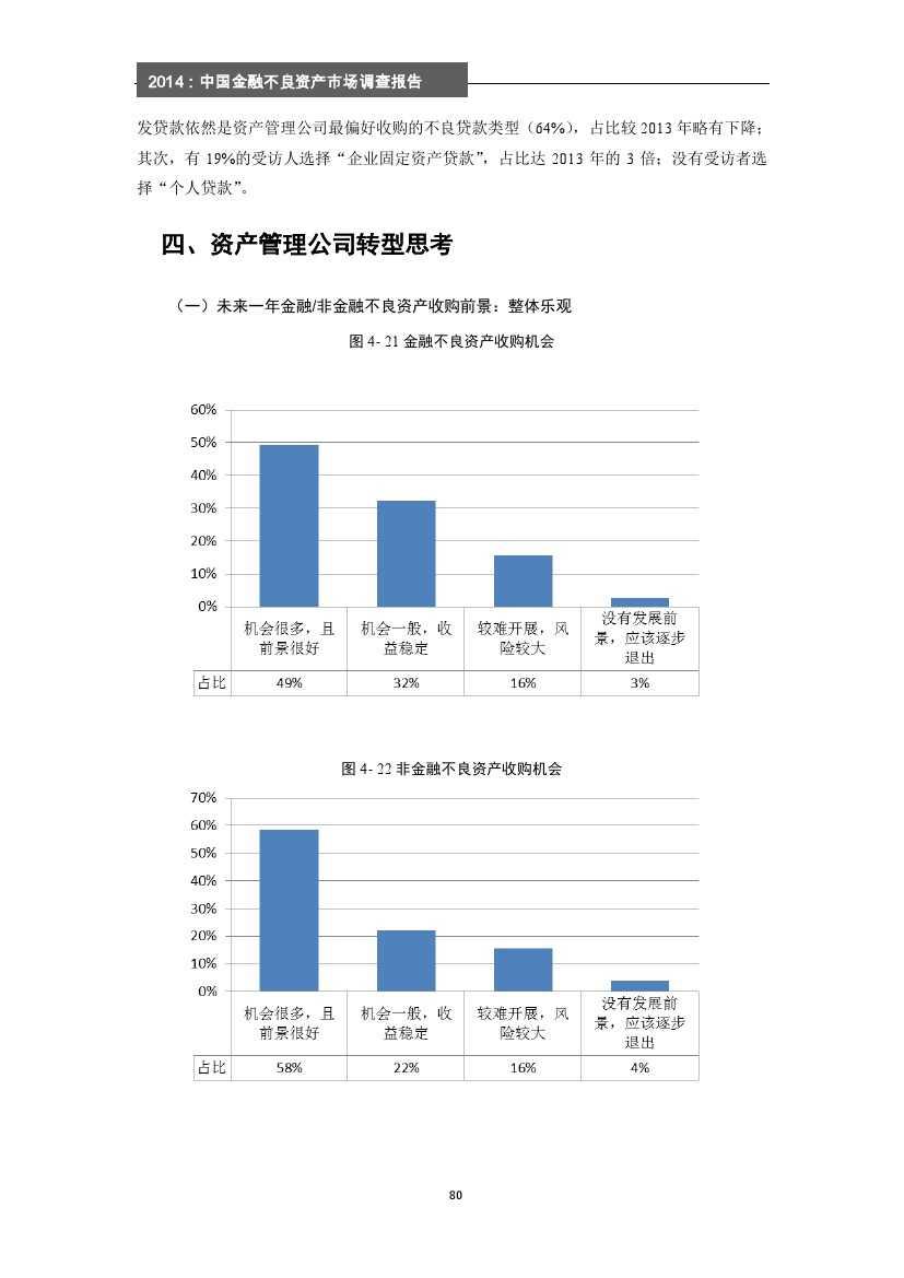 2014年中国金融不良资产市场调查报告_000086