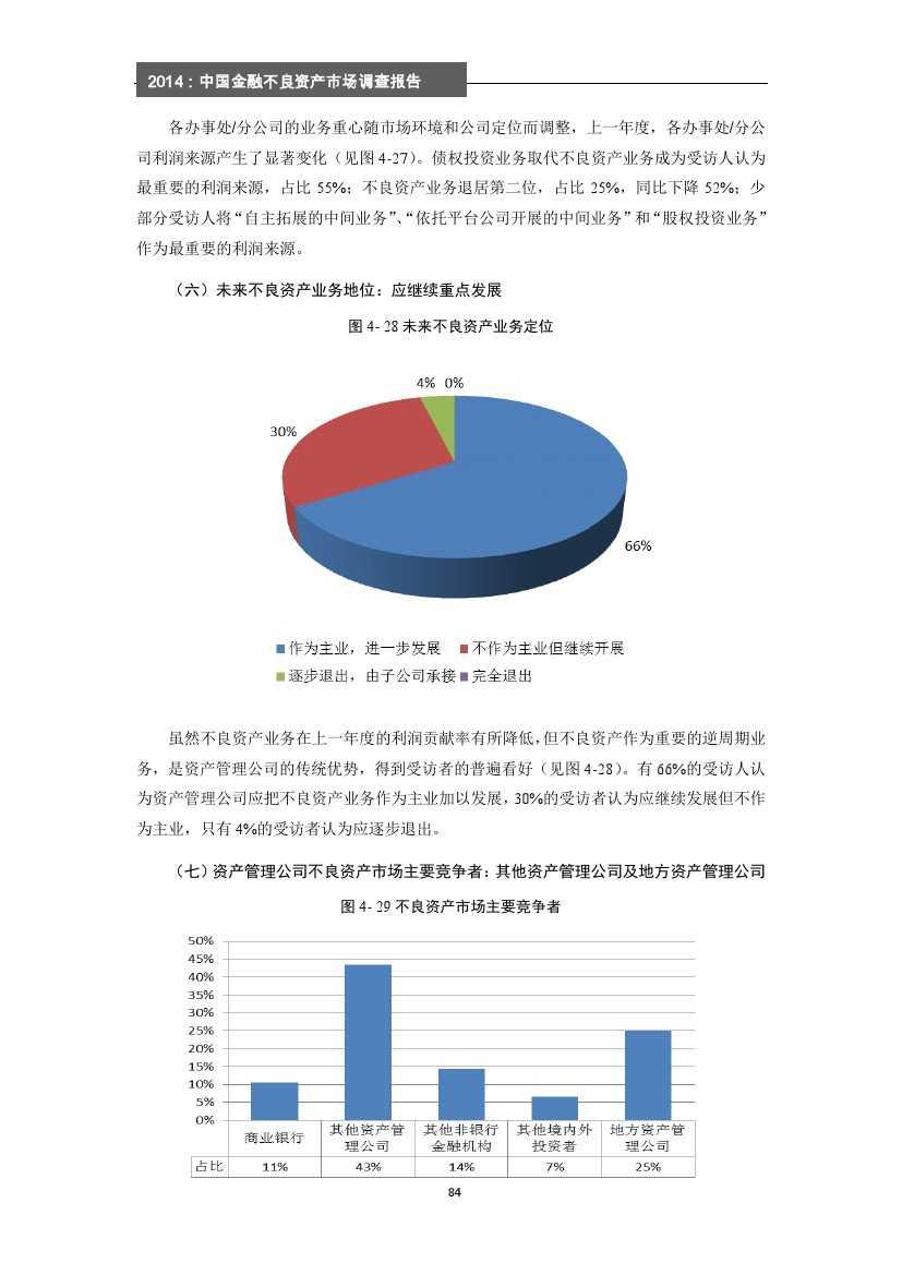 2014年中国金融不良资产市场调查报告_000090