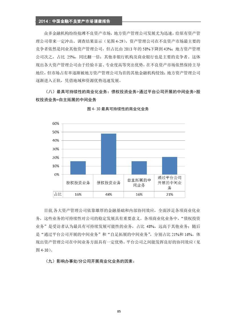 2014年中国金融不良资产市场调查报告_000091