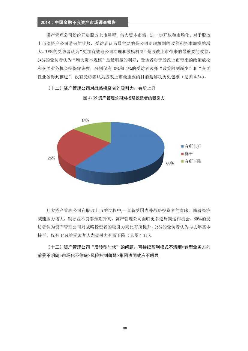 2014年中国金融不良资产市场调查报告_000094