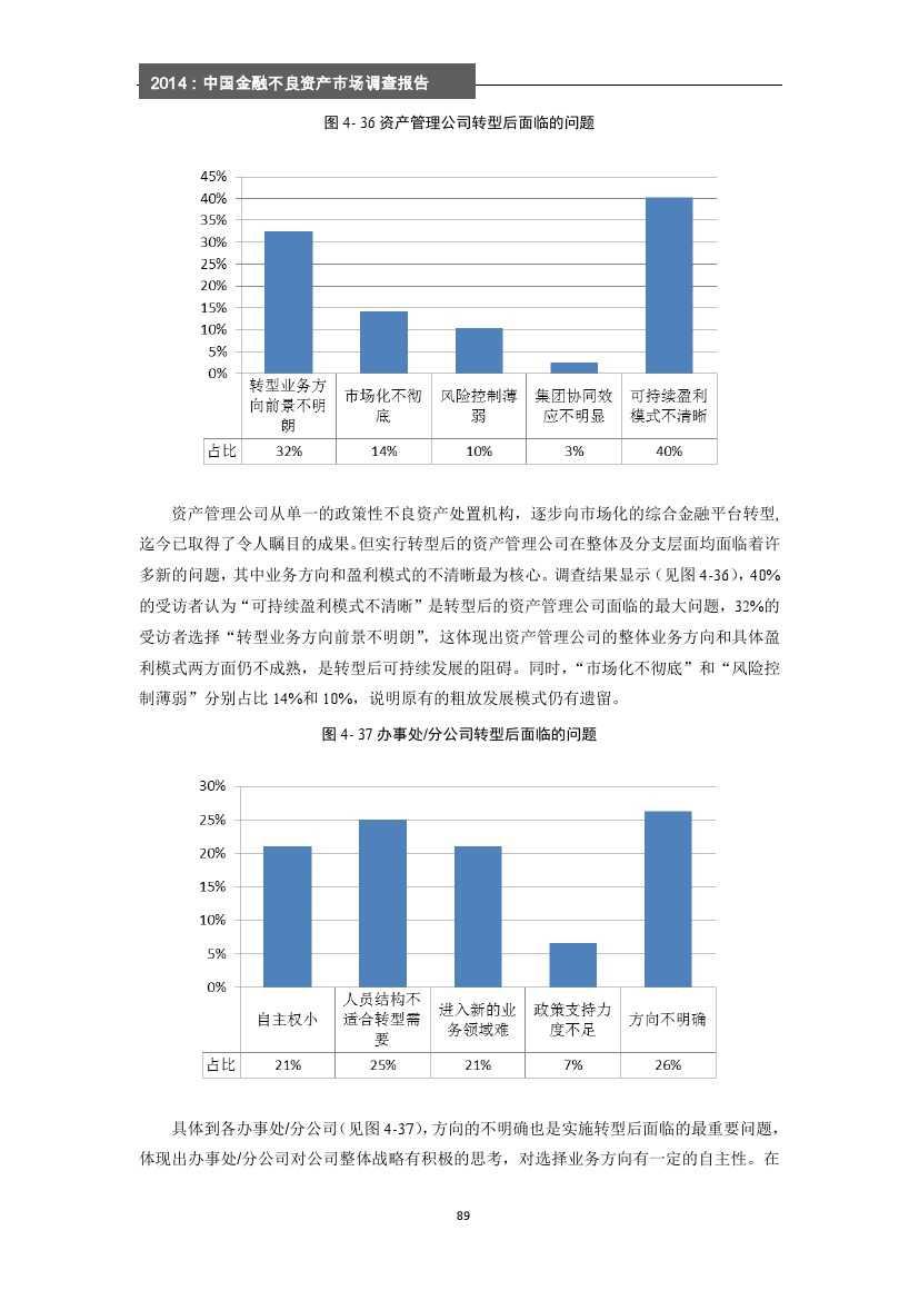 2014年中国金融不良资产市场调查报告_000095