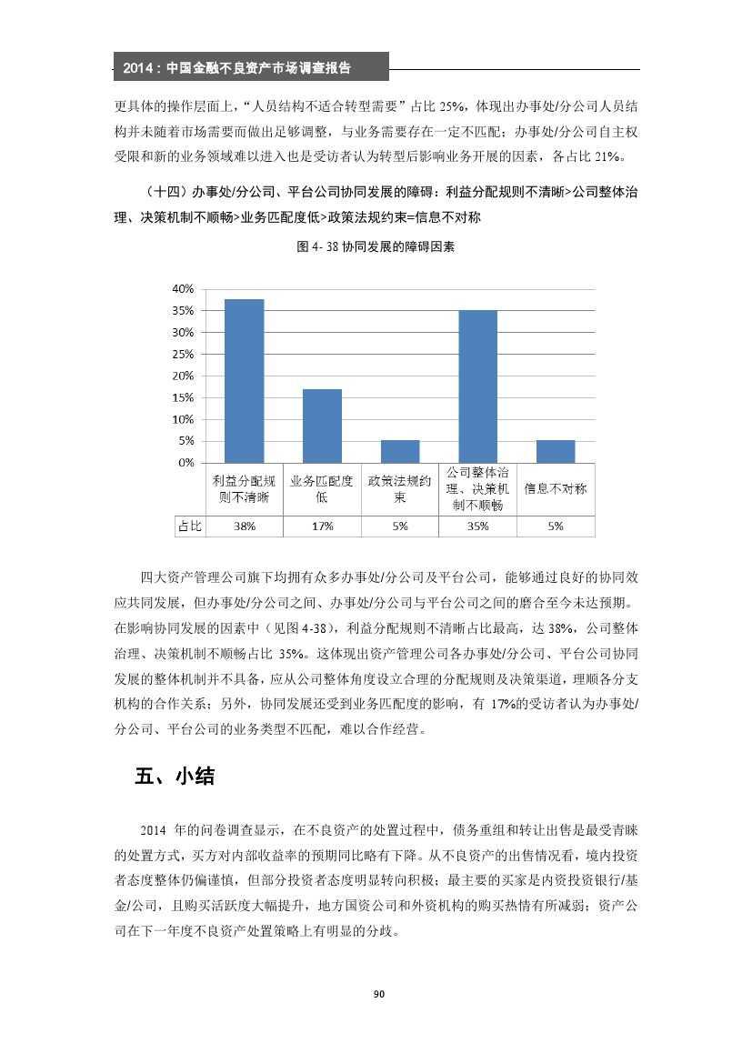 2014年中国金融不良资产市场调查报告_000096