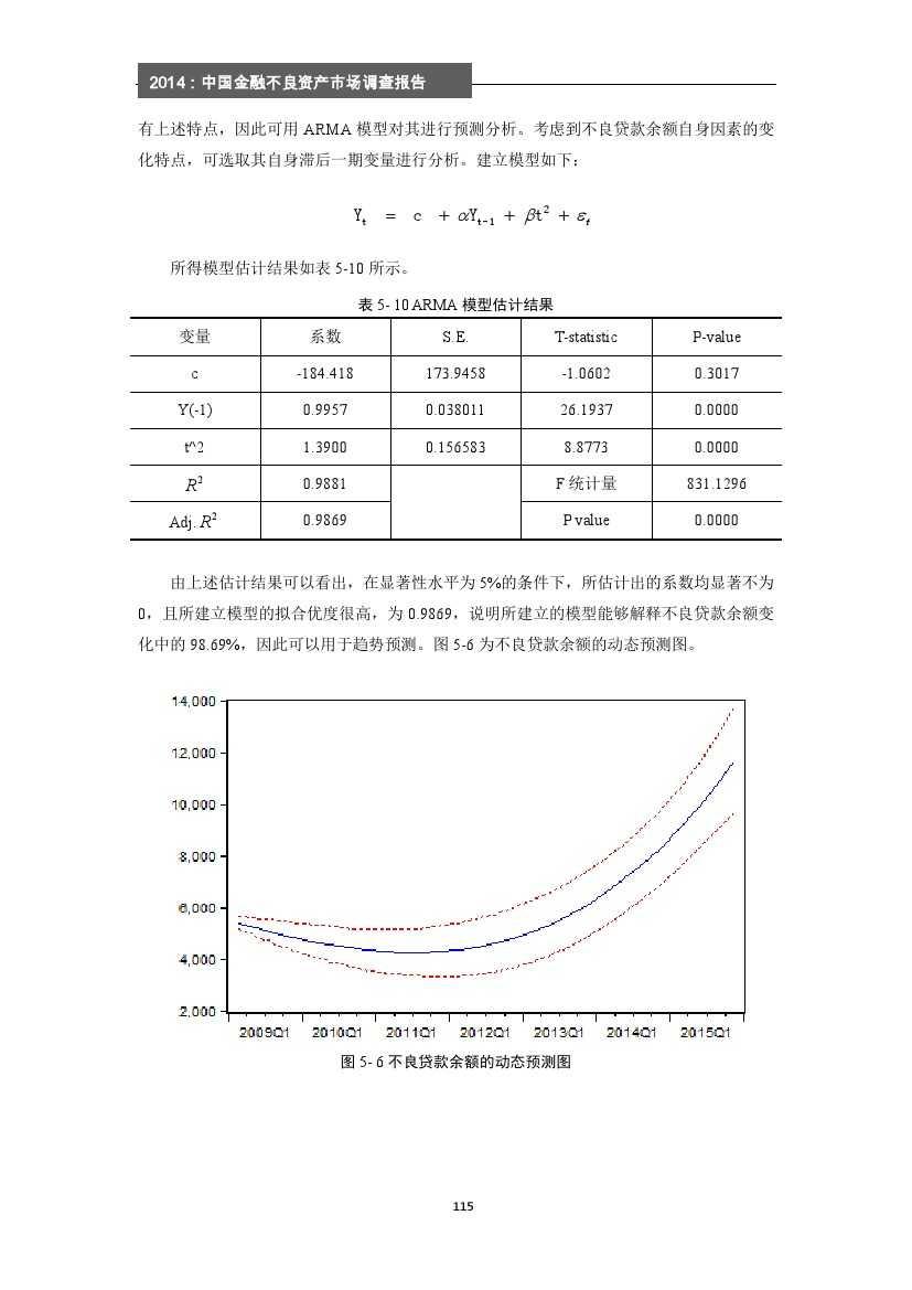 2014年中国金融不良资产市场调查报告_000121