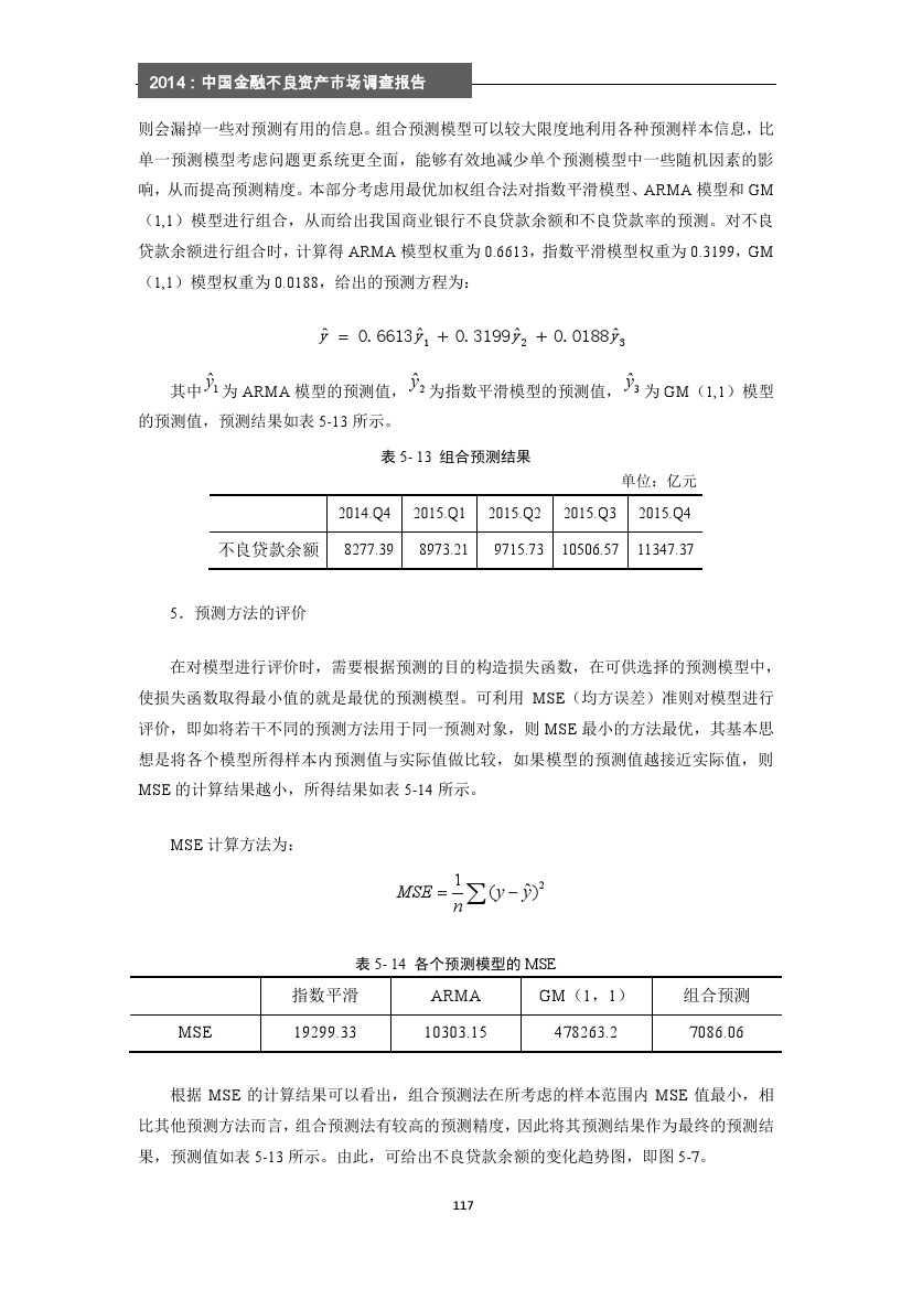 2014年中国金融不良资产市场调查报告_000123
