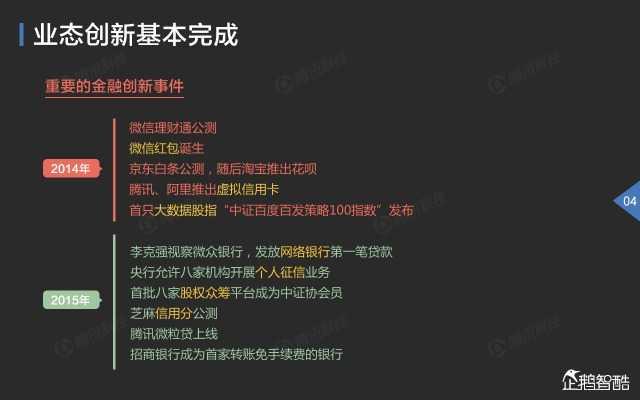 2015中国互联网金融趋势报告_000005