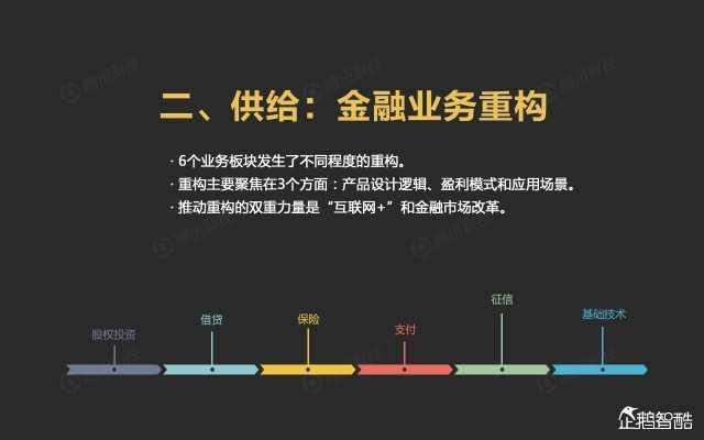 2015中国互联网金融趋势报告_000012