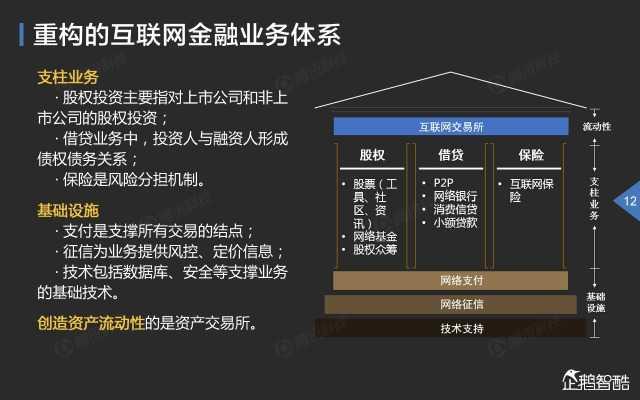 2015中国互联网金融趋势报告_000013