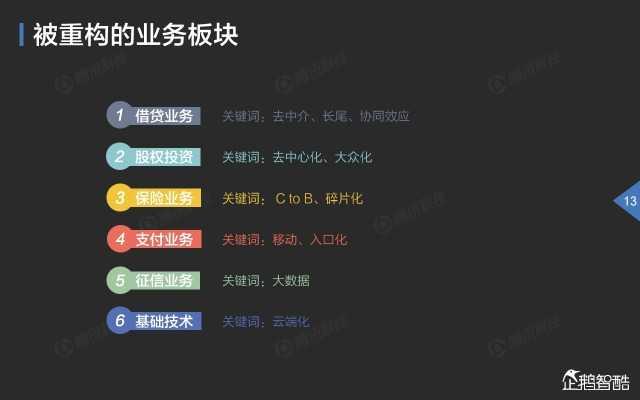 2015中国互联网金融趋势报告_000014
