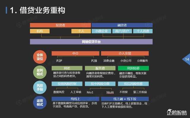 2015中国互联网金融趋势报告_000015