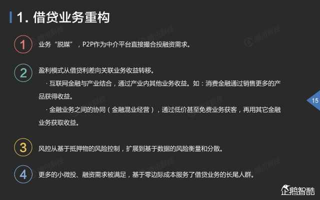 2015中国互联网金融趋势报告_000016