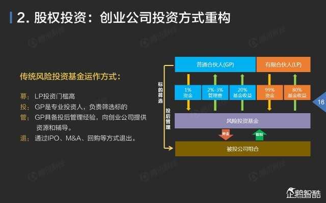 2015中国互联网金融趋势报告_000017