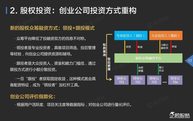 2015中国互联网金融趋势报告_000018