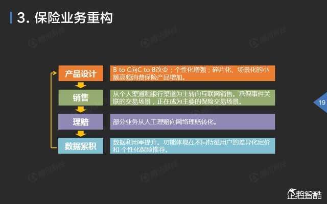 2015中国互联网金融趋势报告_000020