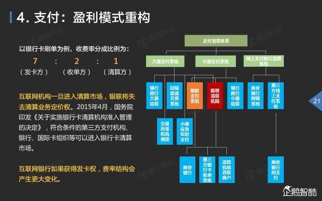 2015中国互联网金融趋势报告_000022