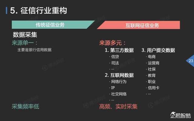 2015中国互联网金融趋势报告_000024