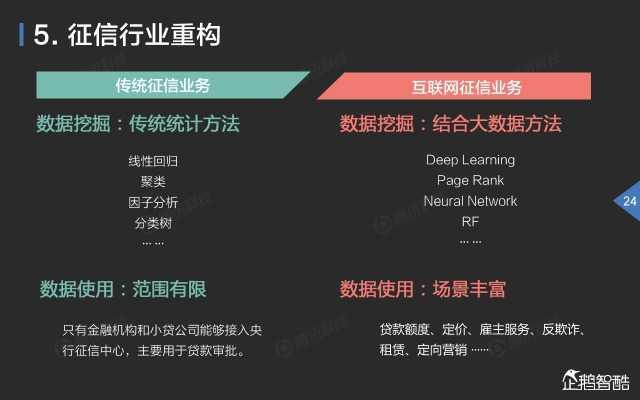 2015中国互联网金融趋势报告_000025