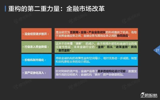 2015中国互联网金融趋势报告_000028