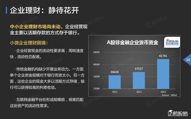 2015中国互联网金融趋势报告_000035