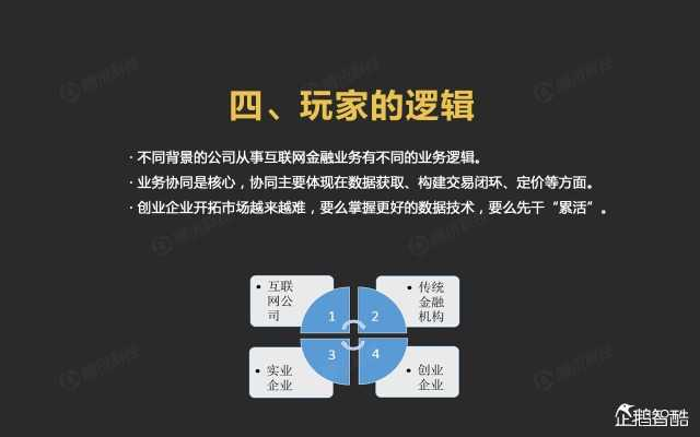 2015中国互联网金融趋势报告_000036