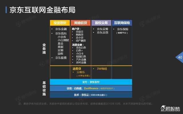 2015中国互联网金融趋势报告_000041
