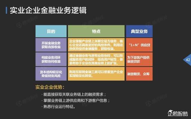 2015中国互联网金融趋势报告_000043