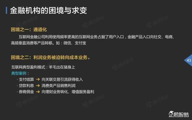 2015中国互联网金融趋势报告_000044