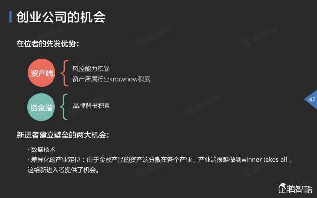 2015中国互联网金融趋势报告_000048