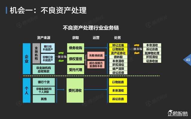 2015中国互联网金融趋势报告_000050