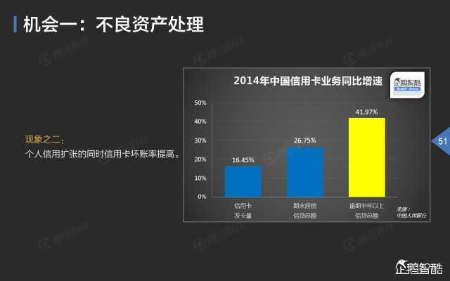 2015中国互联网金融趋势报告_000052