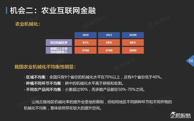 2015中国互联网金融趋势报告_000059