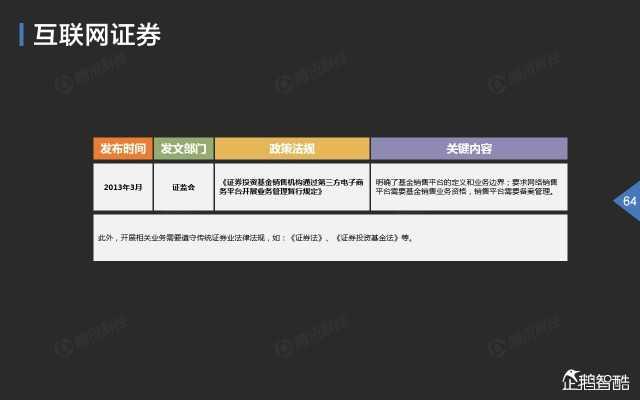 2015中国互联网金融趋势报告_000065