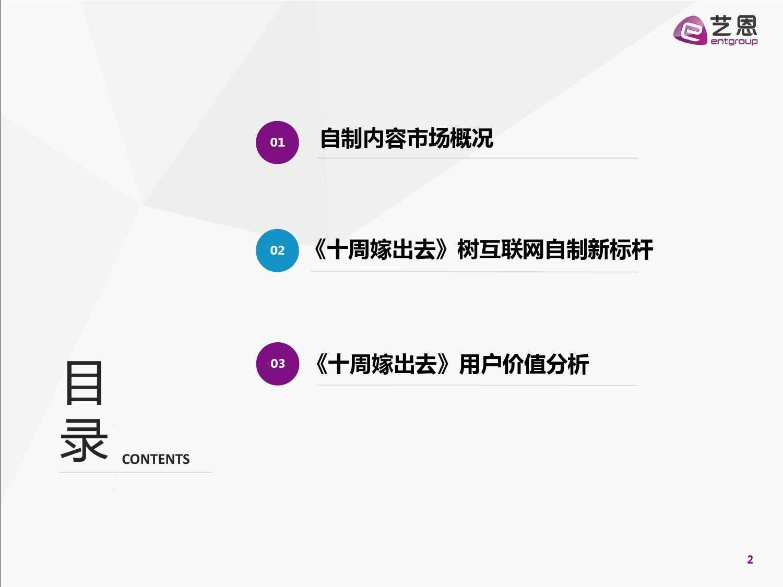 2015中国网络自制内容白皮书(完整版)_000002