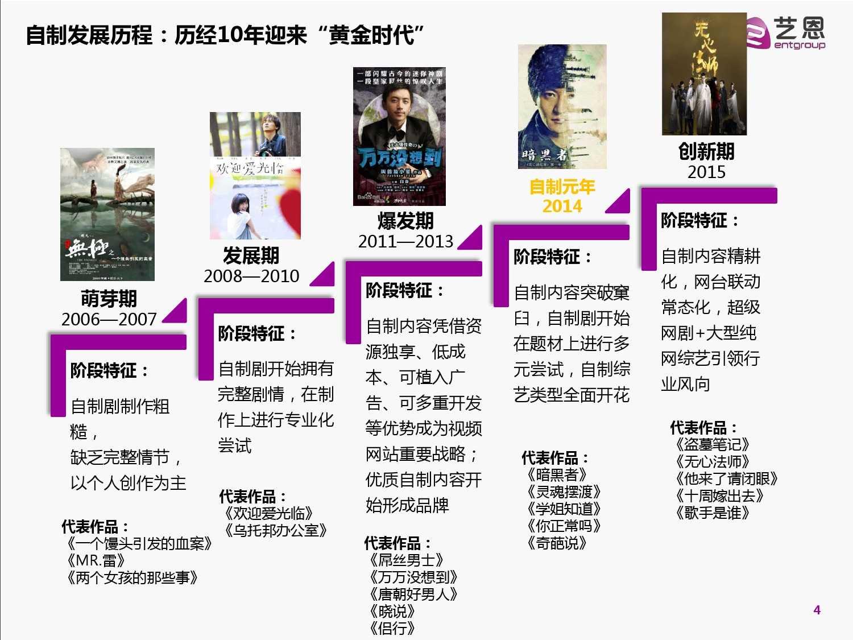 2015中国网络自制内容白皮书(完整版)_000004