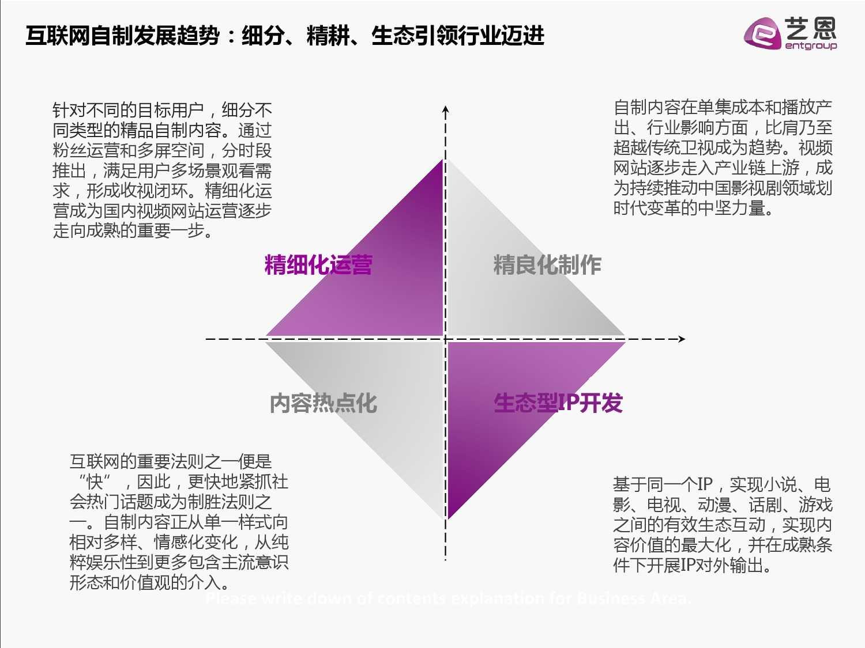 2015中国网络自制内容白皮书(完整版)_000006