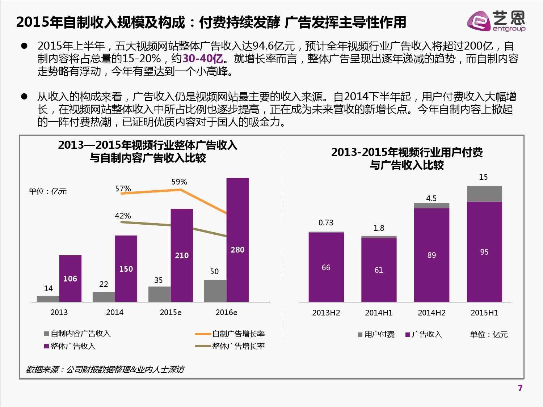 2015中国网络自制内容白皮书(完整版)_000007