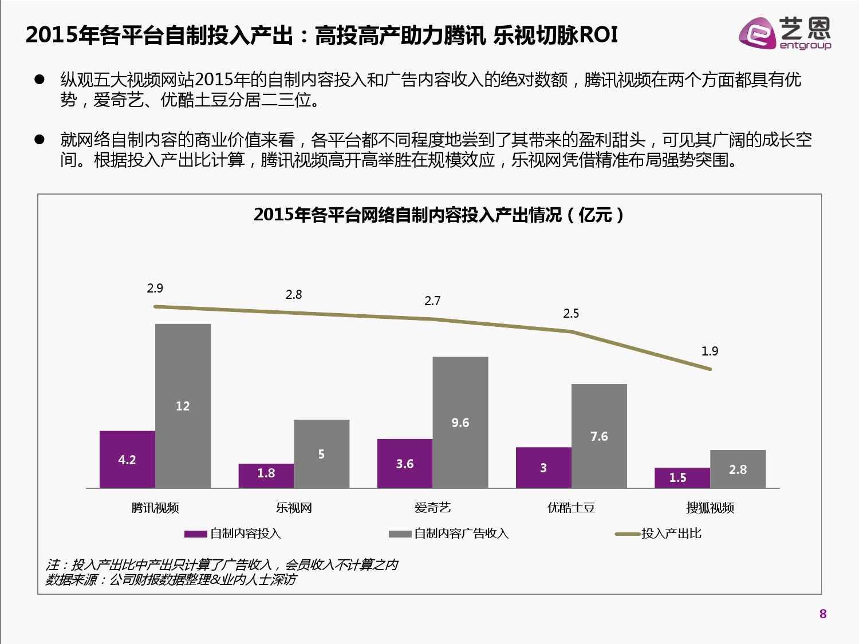 2015中国网络自制内容白皮书(完整版)_000008