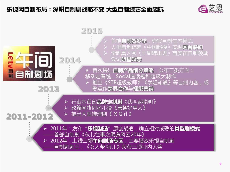 2015中国网络自制内容白皮书(完整版)_000009