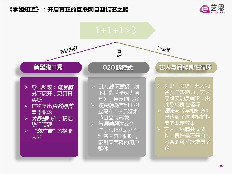 2015中国网络自制内容白皮书(完整版)_000010