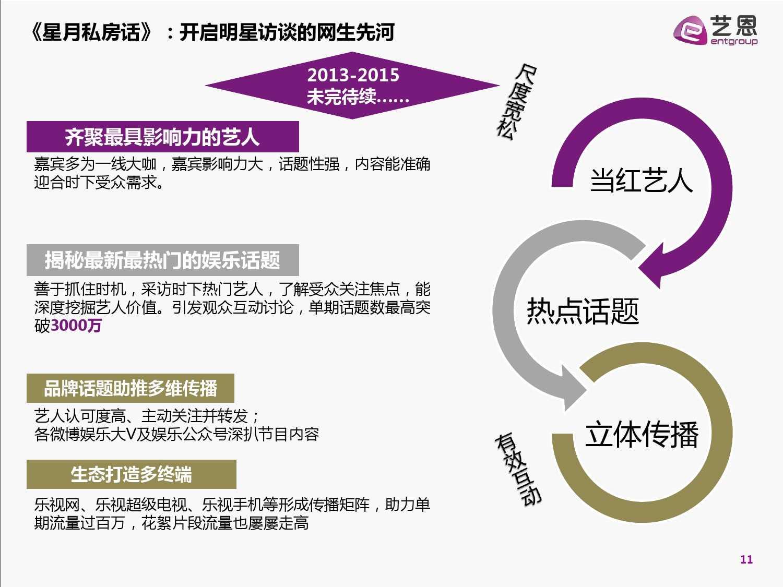 2015中国网络自制内容白皮书(完整版)_000011