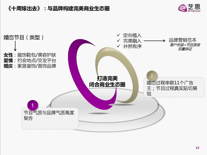 2015中国网络自制内容白皮书(完整版)_000013