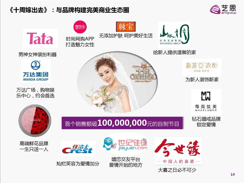 2015中国网络自制内容白皮书(完整版)_000014