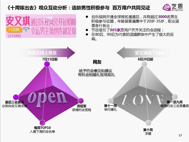 2015中国网络自制内容白皮书(完整版)_000017