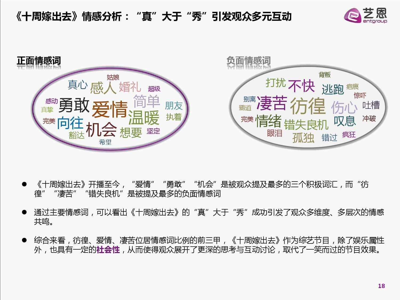 2015中国网络自制内容白皮书(完整版)_000018